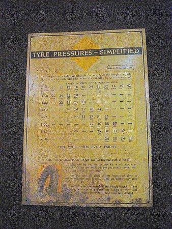 JOHN BULL TYRE PRESSURES - click to enlarge