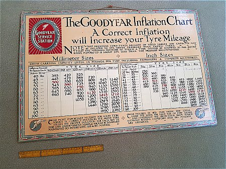 GOODYEAR TYRE CHART - click to enlarge